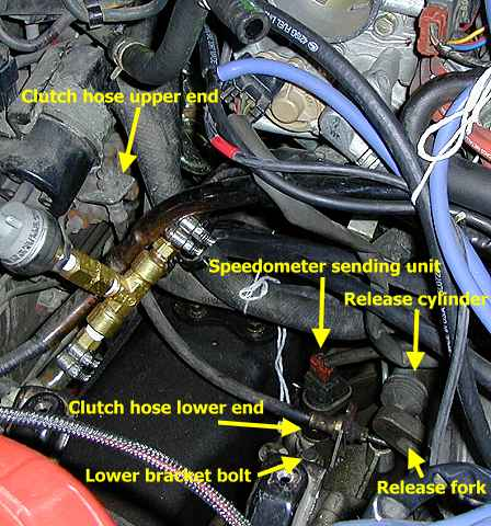 Clutch hose in car